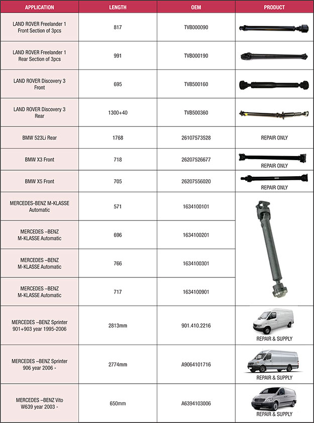 Propshaft Driveshaft data